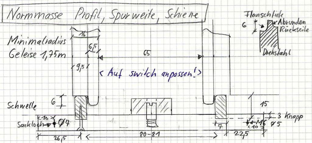 01) Spur80profil